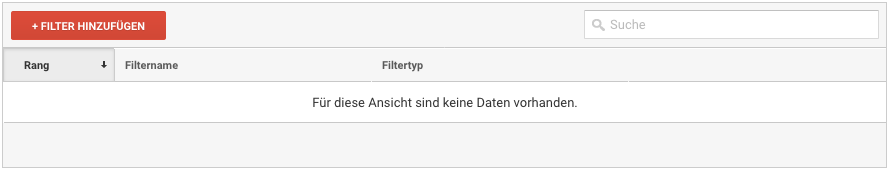 Google Analytics Filter erstellen